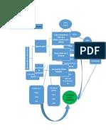 diagrama de flujo pedro.docx