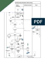 diagrama-de-flujo-del-proceso-de-ventas-autos-nuevos-convertido