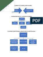 APUNTES PRIMER EXAMEN DERECHO PROCESAL CONSTITUCIONAL