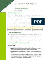 tipos de texto narrativo.pdf