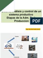 Etapas-de-la-Admi.de-la-Produccion-2018-II-2 (1)