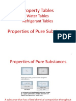 Properties_of_Pure_Substances