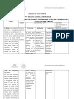 4.3.2.1.TABLA DE ANALISIS DE CASOS DE TUTORIA INDIVIDUAL