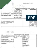 4.3.2.2Tabla de Analisis de Casos de Tutoria Grupal