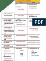 cuadro comparativo de las normas de clasificación de carreteras de Perú