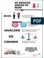 Conceptos básicos de la equidad de género