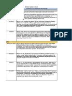Matriz de destrezas ajustada a la emergencia sanitaria 1ro-2do -3ro BGU