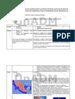 actividad-1-derecho-interno-y-derecho-internacion (1).pdf