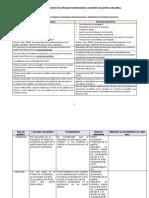 cuadro-comparativo-sobre-los-enfoques-tradicionales-y-recientes-en-gestion-educativa.docx