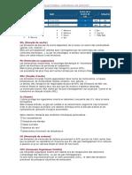 ppa_indicateurs_nozay