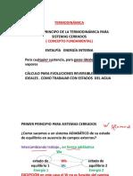 clase_5_-_1ER_PRINC_TERMO_-ENERGIA_INTERNA