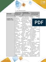 actividad individual-yulyMarianaRocha-los enfoques disciplinares en psicologia.docx