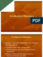 Haematology Disorders