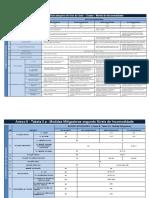 Anexo V - Níveis de Incomodidade.pdf