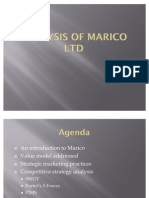 Analysis of Marico Ltd