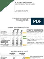 Analisis del estado financiero de Bavaria