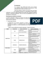 Identificación de impactos ambientales-Trabajo de Petroleo