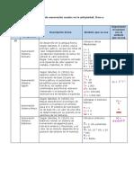 Ejercicio1_PuntoA.docx
