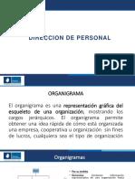 DIRECCION DE PERSONAL.pdf