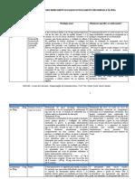 Tabela comparativa dispsia e ulcera 1[3209]
