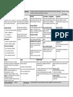 project model canvas-ejemplo