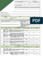 Informe de Auditoria Interna - Laboratorios Athos