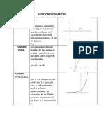 FUNCIONES Y GRAFICAS.docx