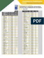 Candidaturas_Habilitadas_MAS-IPSP_17_10_20