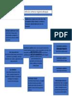 grafica sena estrutura organizacional.docx