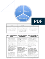 Form_Meaning_Use Framework