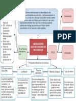 INDICADORES SOCIOECONOMICOS NACIONALES.docx