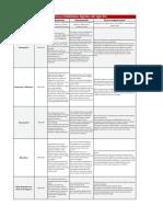 A Que Generación Perteneces Final PDF