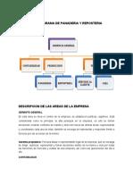 4-5 Organigrama de la Empresa . Descripción de las áreas de la Empresa (3) Adela Hernandez
