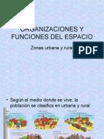 21195230-ORGANIZACIONES-Y-FUNCIONES-DEL-ESPACIO.ppt