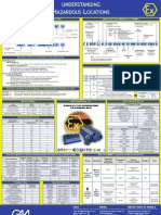 ATEX Poster-IS