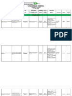 CURRICULUM MAPPING - SCIENCE Grade 8