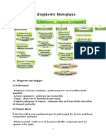 candidoses diagnostic biologique