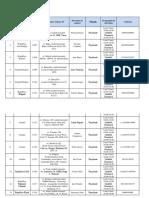 Lista adreselor secțiilor de votare peste hotare