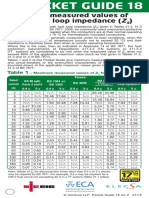 NICEIC Max ZS values.pdf
