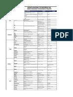 DIRECTORIODEAGREMIACIONES12082019xlsx (2)