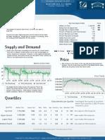 Monthly Market Report