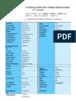 pdf-tableau-des-participes-passes-des-verbes-irreguliers-du-3eme-groupepdf_compress.docx