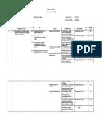 Intrumen Evaluasi KD 5