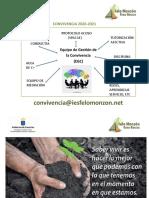 CONVIVENCIA 2021 claustro 9.09.20 .pptx