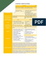 Cuadro comparativo del Comercio.pdf