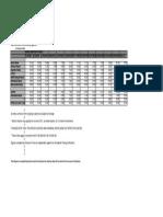 Fixed Deposits  - October 18 2020