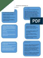 Actividad mapa conceptual del PEI..docx