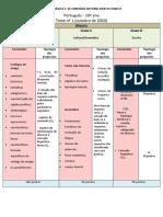 matriz de Português teste nº1.docx