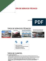 TIPOS DE SERV TEC E IDENTIFICACIÓN DE CLIENTES para enviar