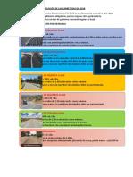 CLASIFICACIÓN DE LAS CARRETERAS DG